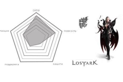 Класс Арканолог в Lost Ark