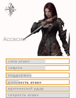 Класс Ассасин в Ascent: Infinite Realm (A: IR)