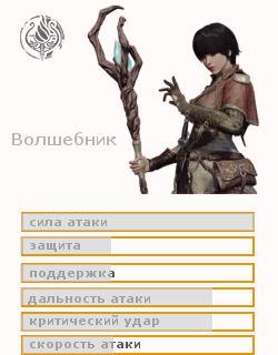 Класс Волшебник в Ascent: Infinite Realm (A: IR)