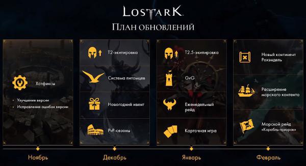 В России стартует ОБТ Lost Ark