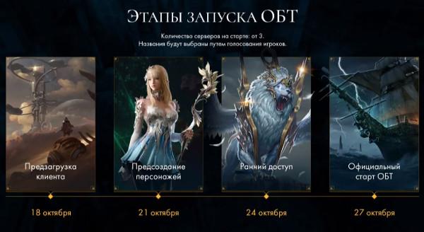 Объявлена дата Старта ОБТ Lost Ark в России
