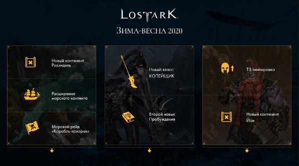 Обновления в Lost Ark
